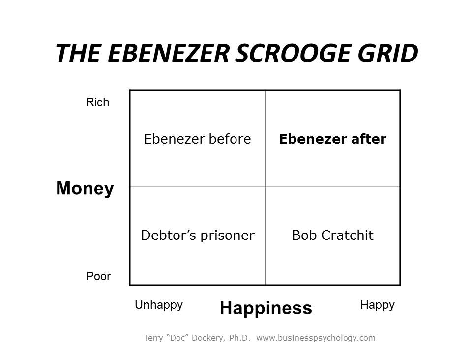 The Ebenezer Scrooge Grid