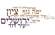 באנר שמות ירושלים