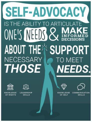 self advocacy infographic