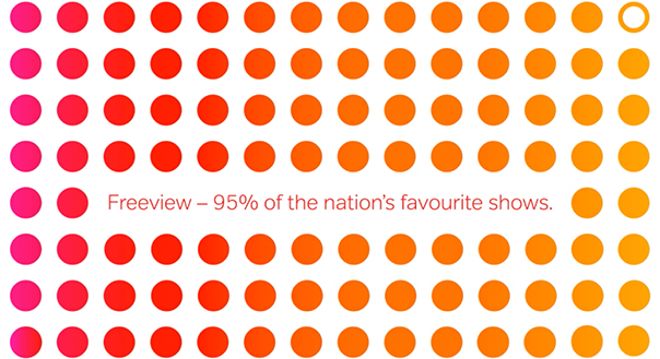 Freeview - 95% of the nation's favourite shows