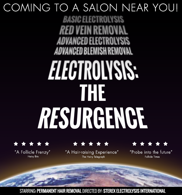 Electrolysis: The Resurgence