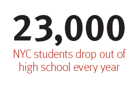 Over 23,000 NYC students drop out of high school every year.