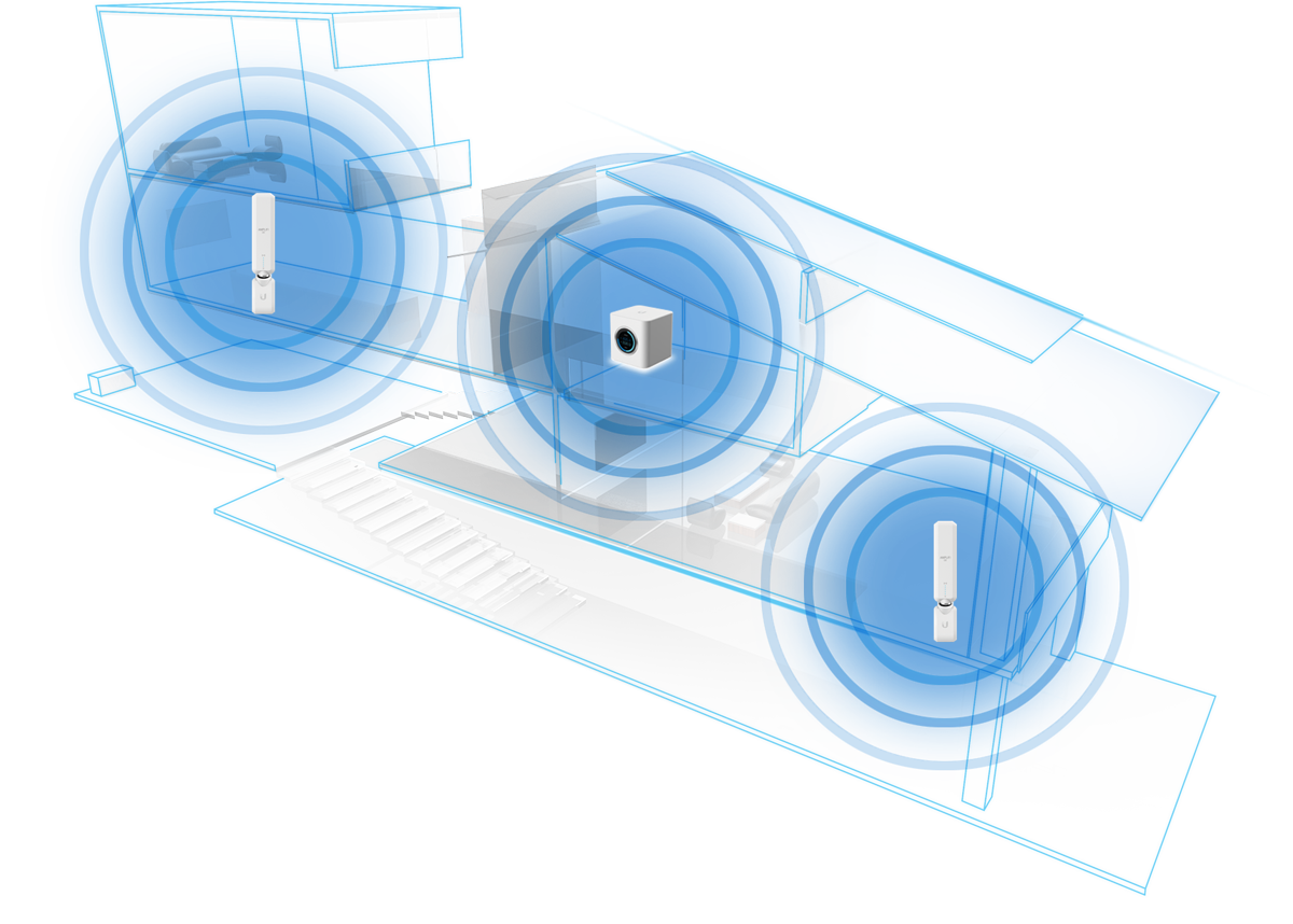 AmpliFi Home Diagram