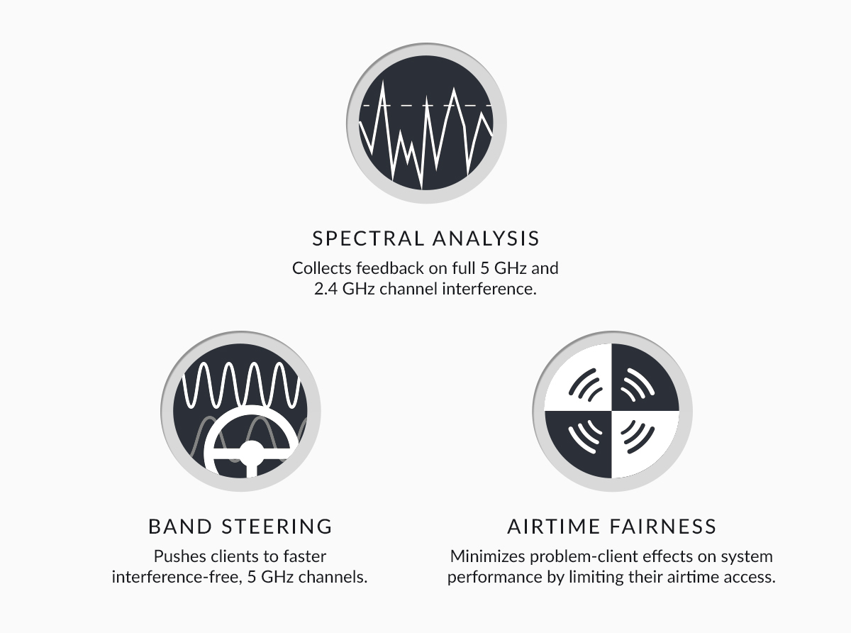 Optimal RF Performance
