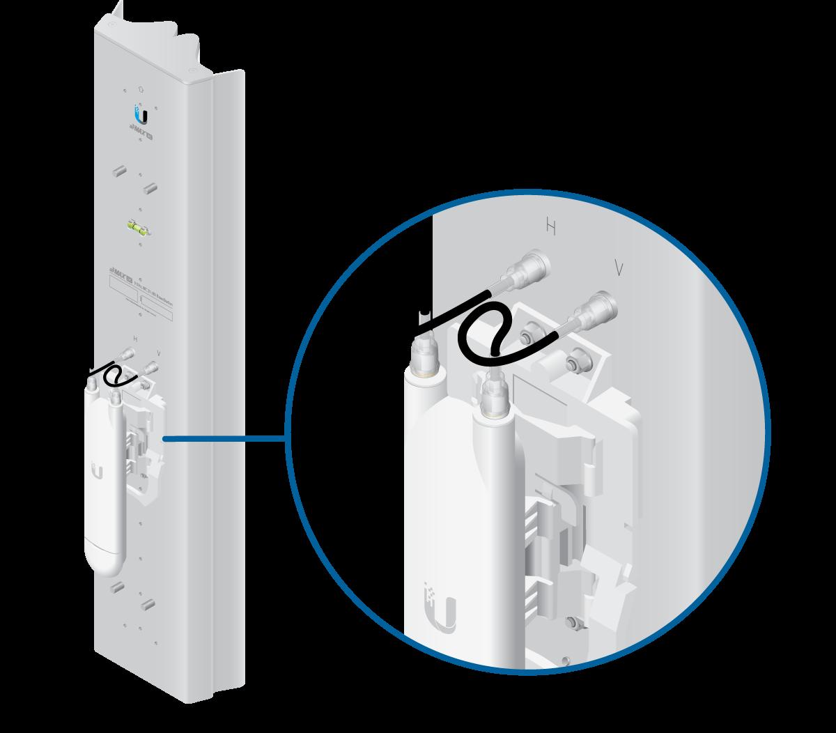 Antenna Versatility of UniFi AC Mesh AP