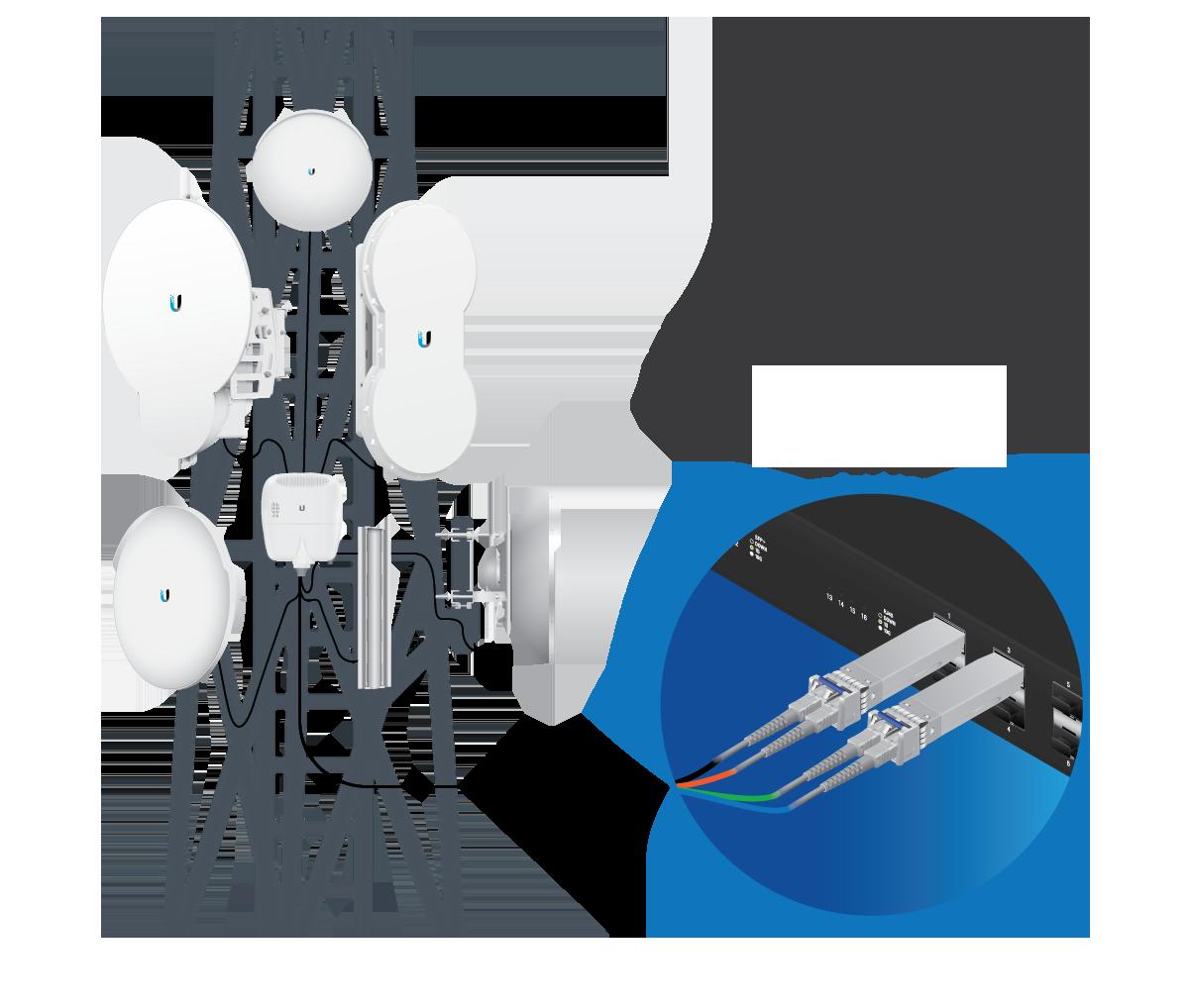 Tower Deployment with EdgeSwitch ES-16-XG