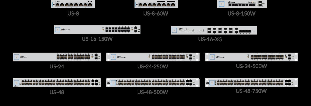 UniFi Switches