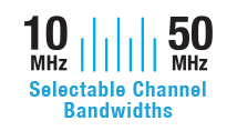10MHz - 50MHz Selectable channel bandwidths