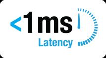 Less than 1ms latency