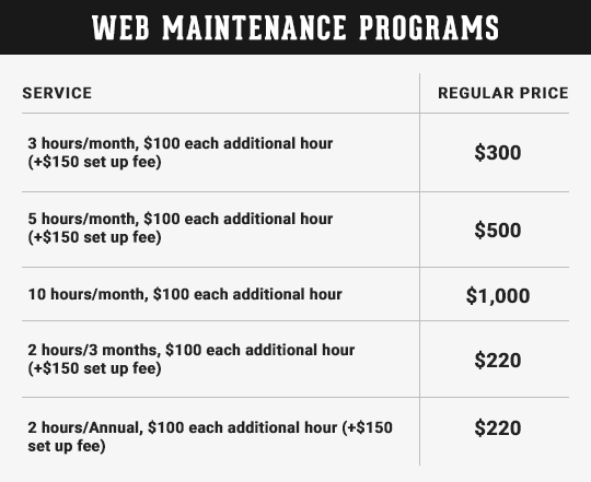 Services Pricing Update