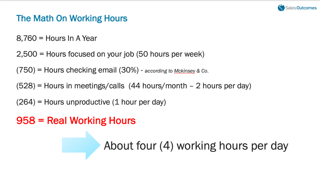 Working Hours Graphic