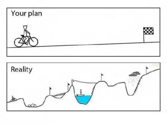 Houdt jouw plan rekening met obstakels?