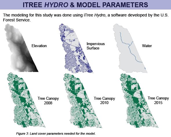 Hydro model poster image