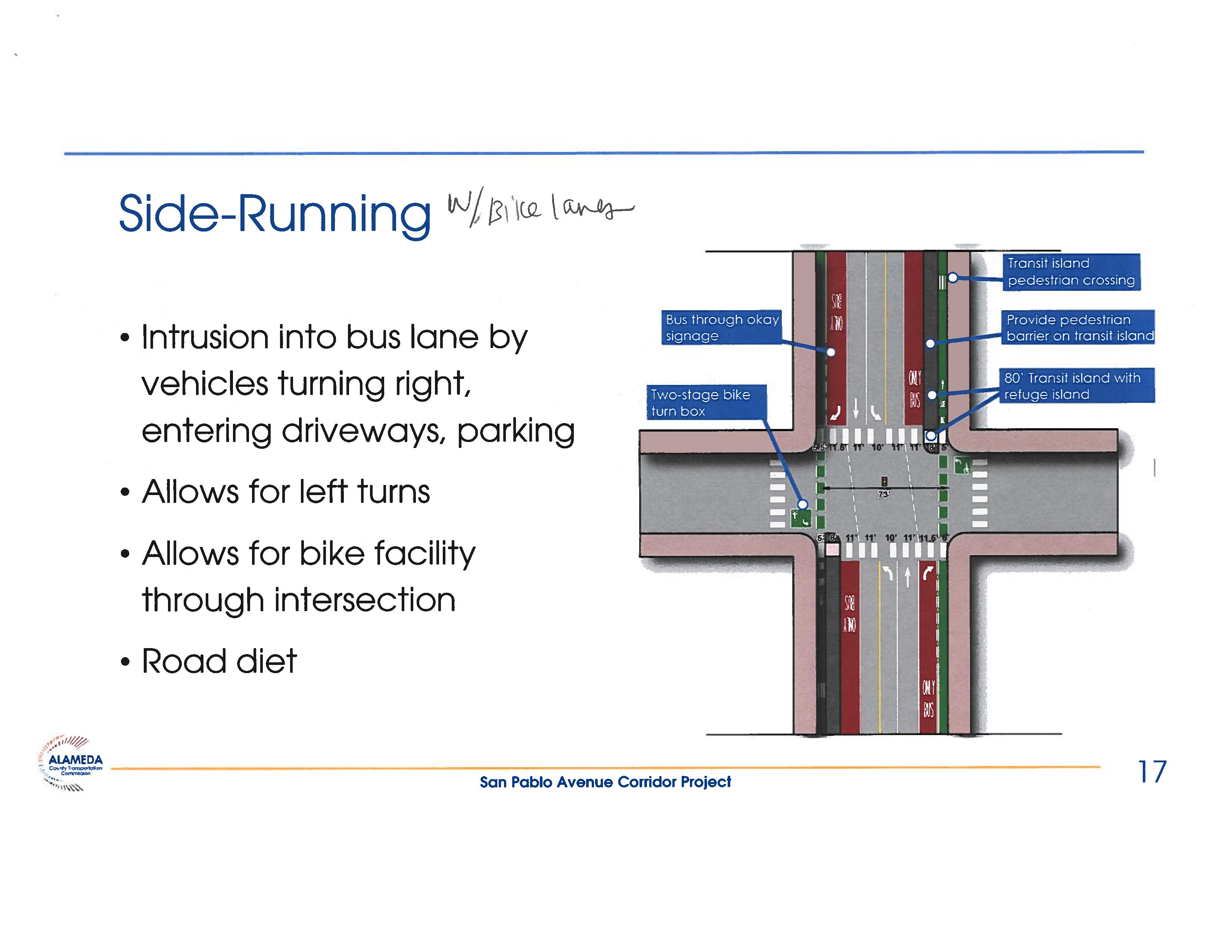 Side-Running Bus Lanes diagram