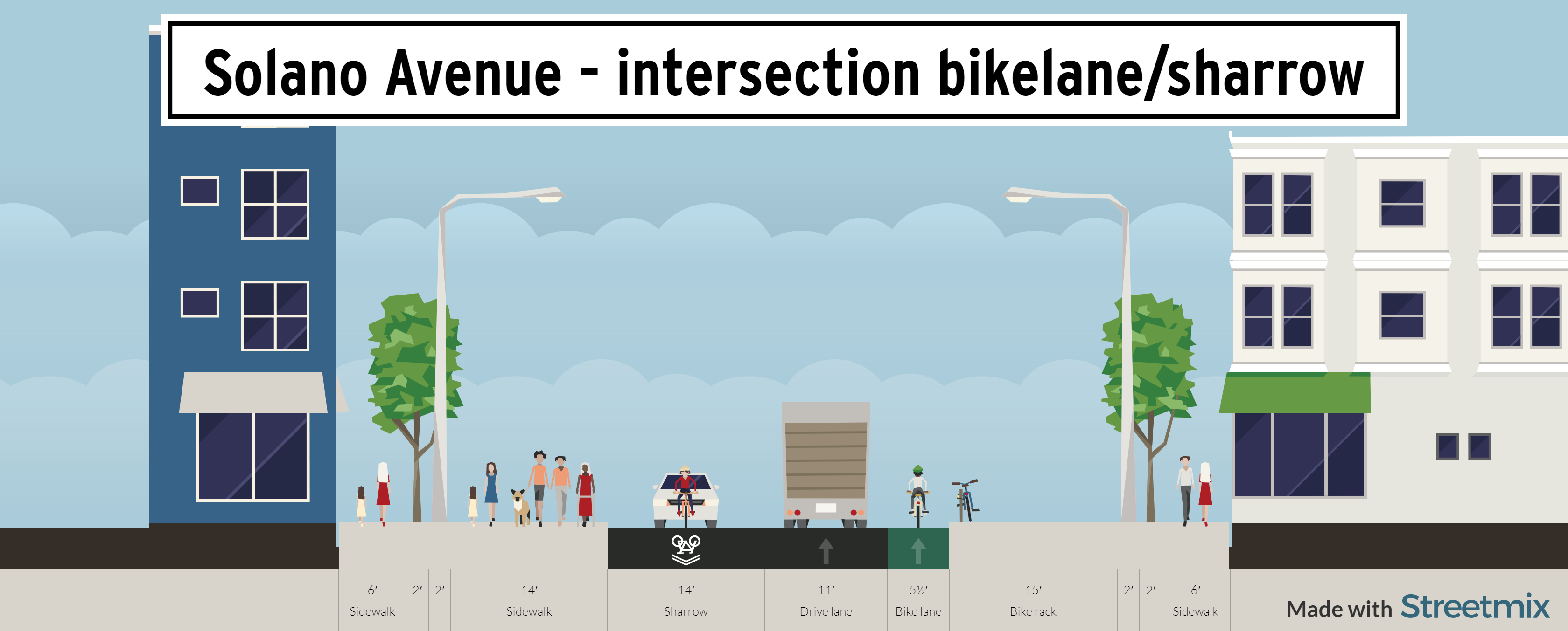 Solano Ave Complete Streets - Intersection