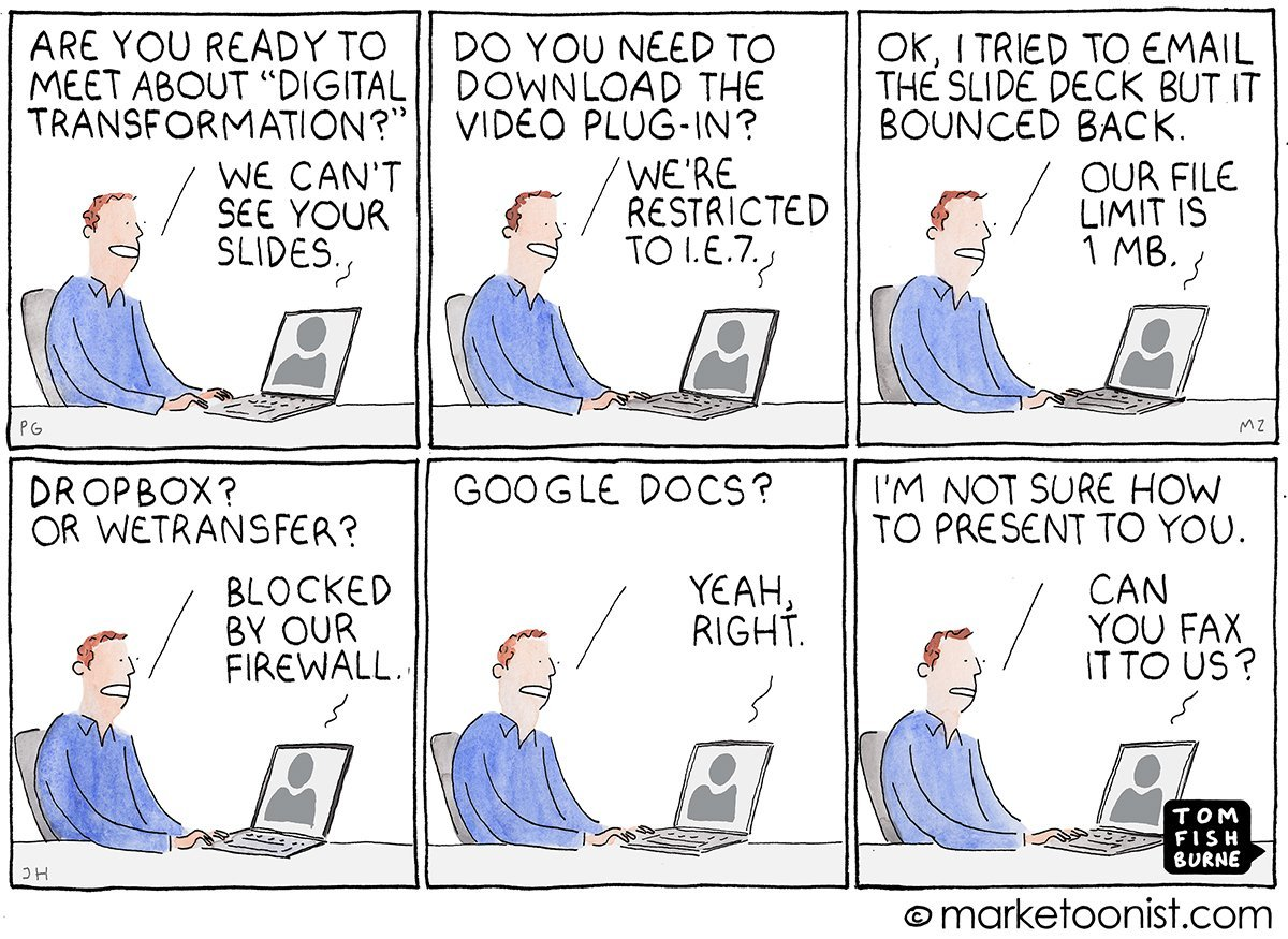 Digital Transformation by marketoonist.com