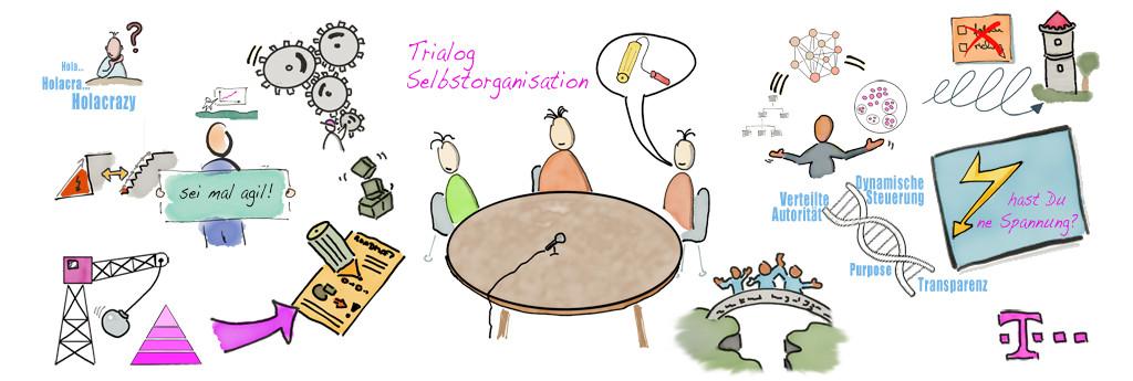 Selbstorganisation (c) Klaus Polley