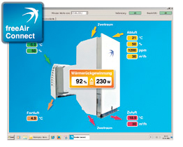 freeAir-Connect Software