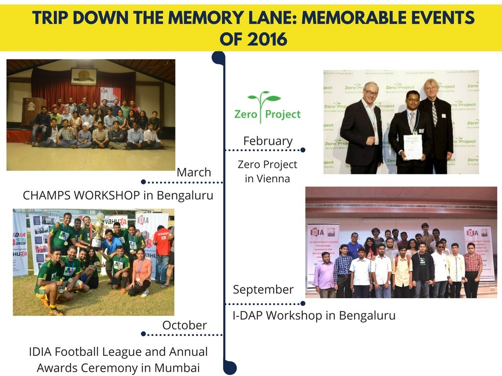 Trip down the memory lane: memorable events of 2016. February, Zero project in Vienna, March, CHAMPS Workshop in Bengaluru, September, I-DAP Workshop in Bengaluru, October, IDIA Football League and Annual Awards Ceremony in Mumbai