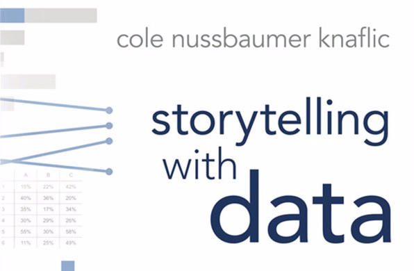 DON'T JUST SHOW YOUR DATA - TELL A STORY WITH IT!