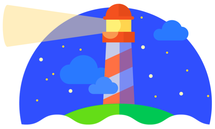 Google Lighthouse speed measurement tool