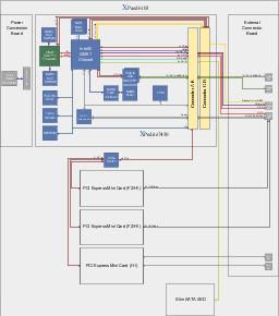 XPand6103 Block Diagram