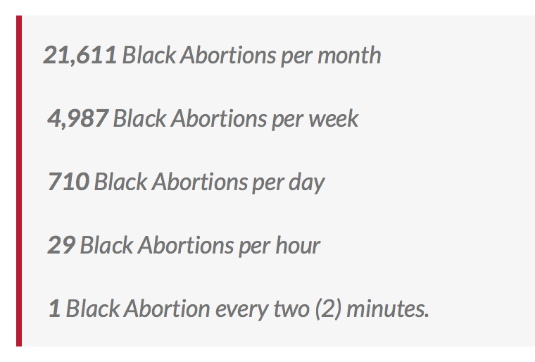 The 259,336 Black Abortions in 2014 summarized