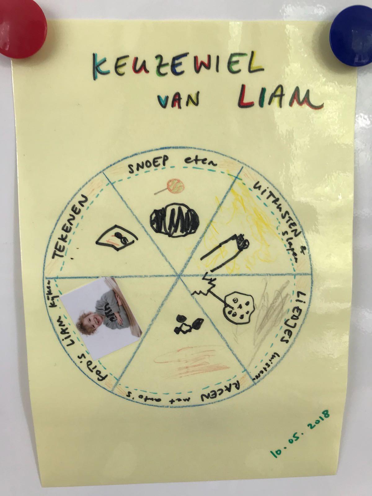 Keuzewiel 1 Liam