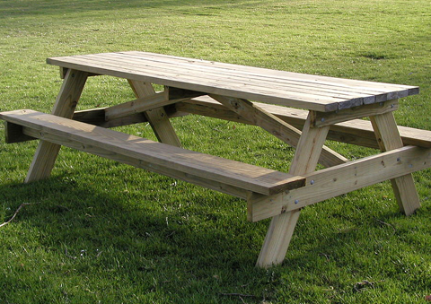 Protect Your Bench