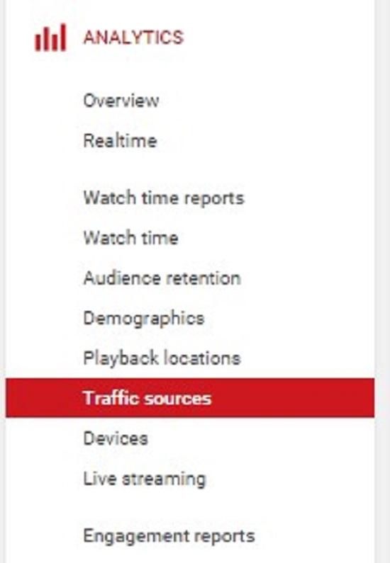 «Источники трафика»