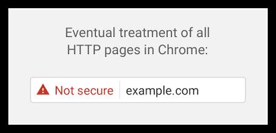 HTTPS или HTTP: есть ли разница для SEO