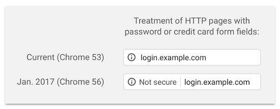 В чем отличие сайтов на https или http