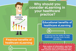 Image: Why You Should Consider eLearning for your Healthcare Practice.