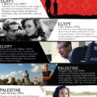 OSU Arab Film Festival