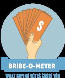 Bribe-O-Meter logo