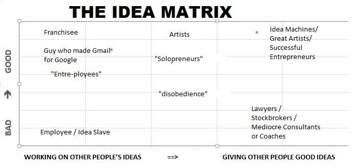 """The Idea Matrix – What Changed Everyone's Life After """"Choose Yourself"""""""