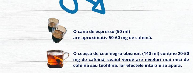 Este cafeaua benefica sau daunatoare pentru sanatate? 4
