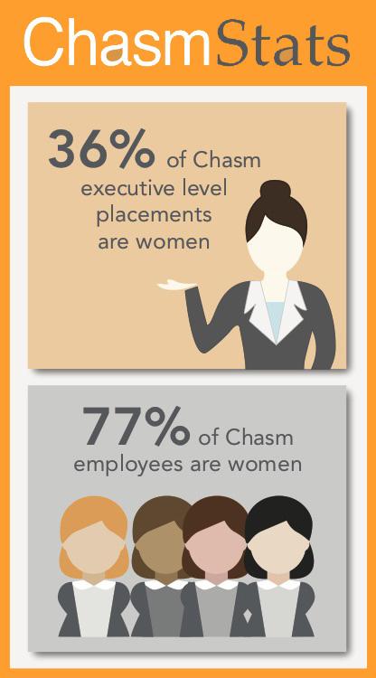 chasmstats