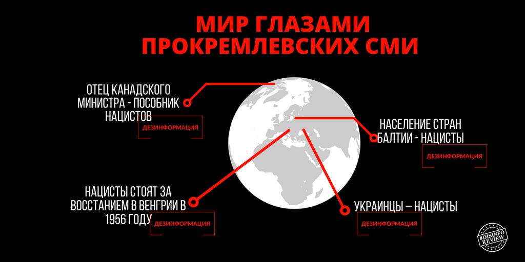 Климпуш-Цинцадзе о заседании комиссии Украина-НАТО: У членов Альянса нет сомнений, что именно РФ ответственна за эскалацию на Донбассе - Цензор.НЕТ 3579