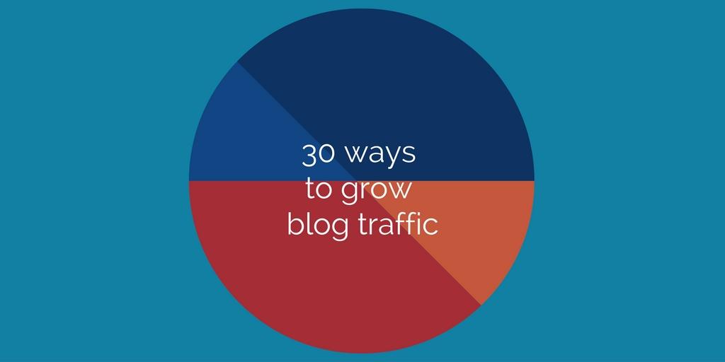 30 ways to grow your blog posts