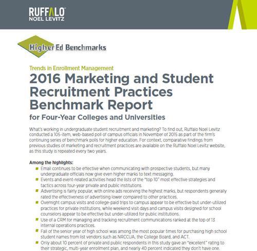 Noel-Levitz 2016 Marketing and Student Recruitment Practices