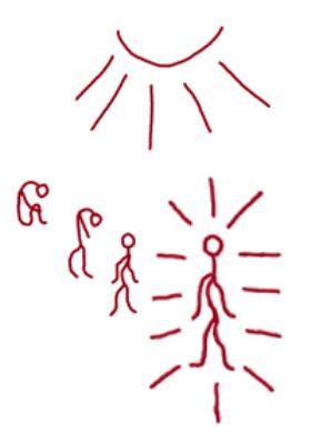 Dependent — Afhængig / undergive — være afhængig af andre — andre er afhængig af dig