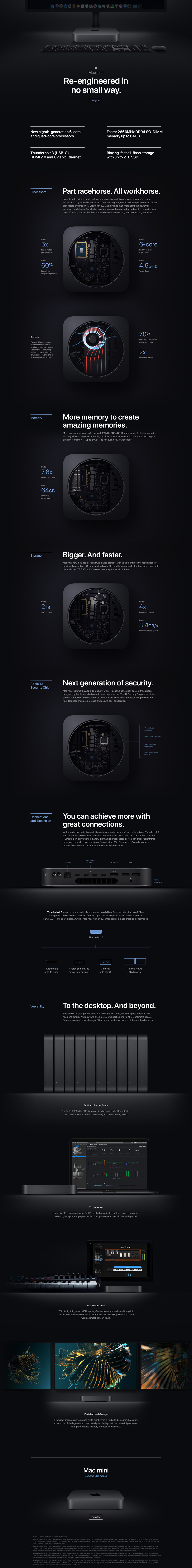 Product Page Mac mini