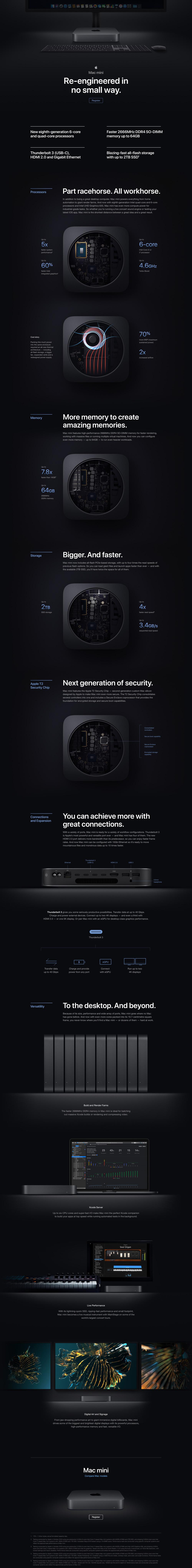 Product Page Mac mini