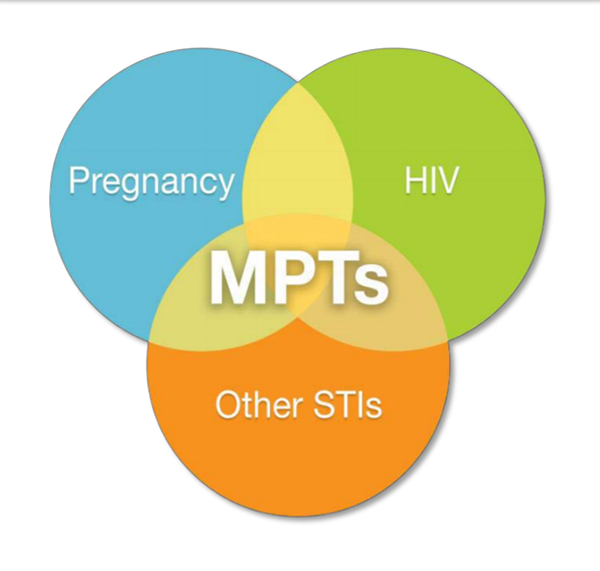 Webinar: Expanding Choices: A Look into the Population Council's Multipurpose Prevention Technology (MPT) Product Pipeline