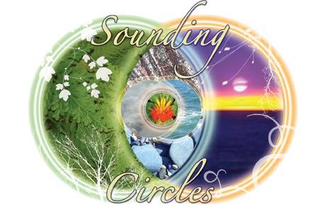 Sounding Circles