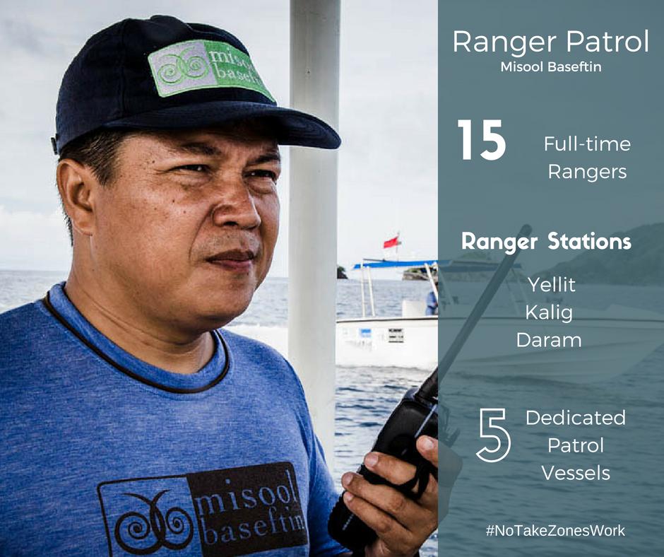 Misool's Ranger Patrol in Numbers
