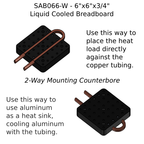 Solid aluminum water cooled optical breadboard mounting options
