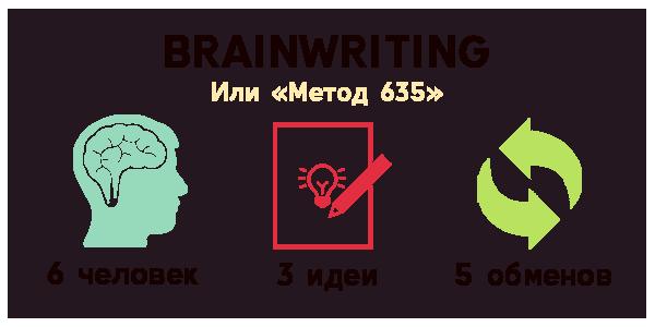 Брейнрайтинг, метод 6-3-5