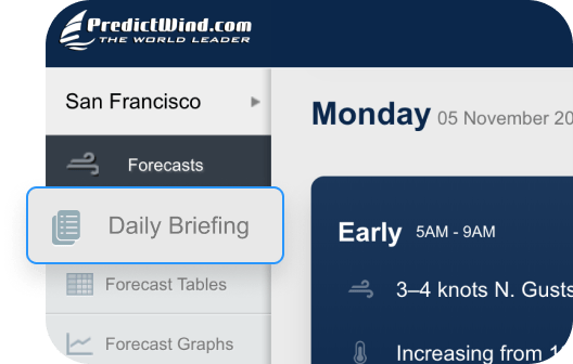 Daily Briefing on the Forecast Site